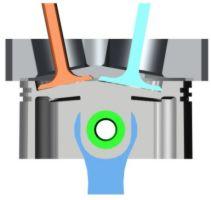 Progettazione meccanica componenti motori a 4 tempi racing for Definizione camera