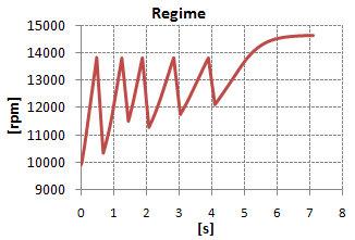 GEARBOX DESIGN Optimal Design gear ratios - final drive ratio