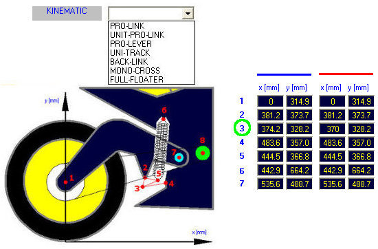 SUSPENSION DESIGN Software to analyze and to design